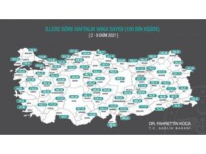 Bakan Koca, İllere Göre Her 100 Bin Kişide Görülen Covid-19 Vaka Sayılarını Açıkladı