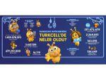 Turkcell bayram trafiği istatistiklerini açıkladı